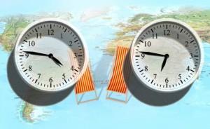 為替市場の時間